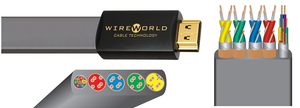 Wireworld Silver Starlight 7 HDMI Cable